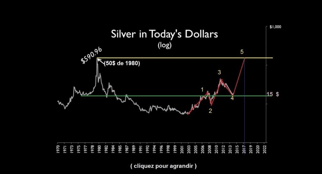 Silver 590